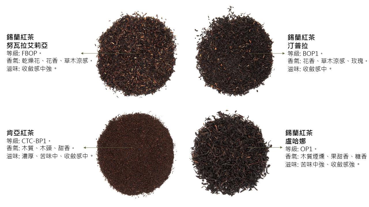 飲料茶葉批發|手搖茶葉批發|早午餐營業用紅茶|手搖茶基底茶葉| 茶不多先生致力於提供茶飲市場透明公開化的資訊。